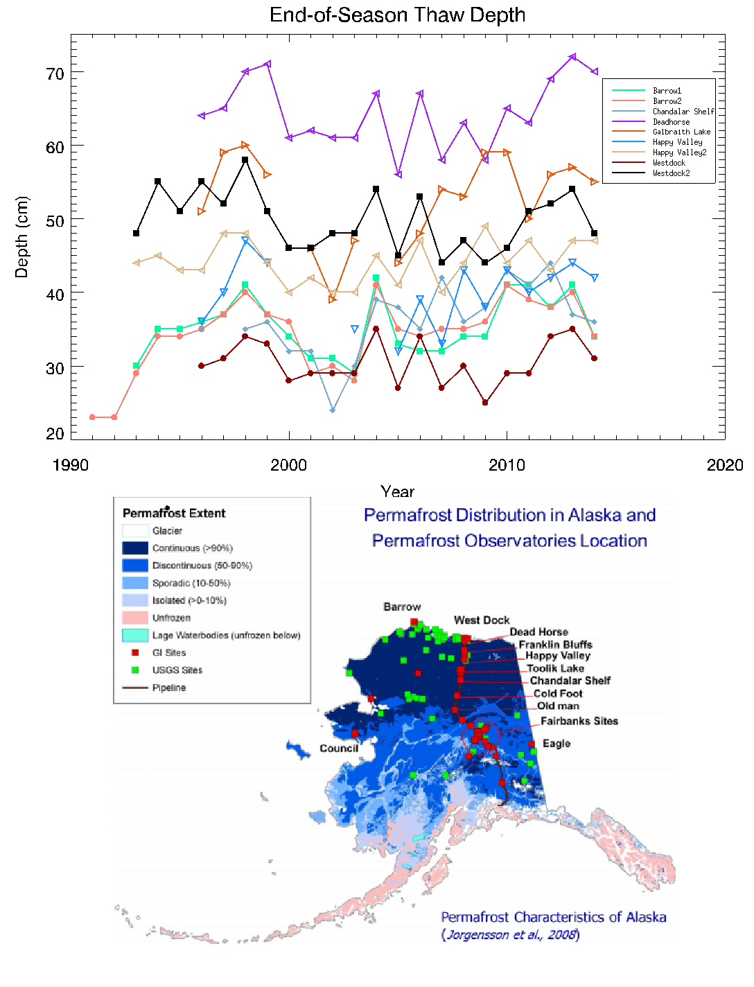 Global Cryosphere Watch  Permafrost Assessment